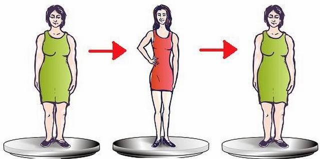 sattu pierde in greutate scădere în greutate pentru fecioară